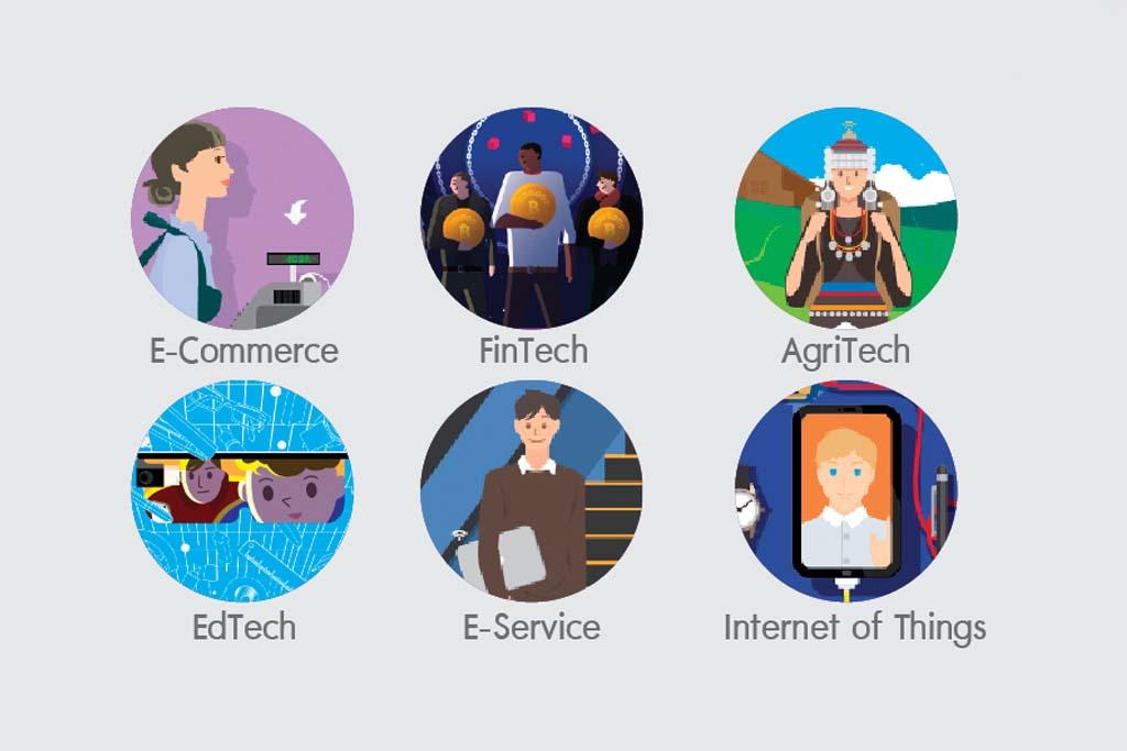 รูปแบบ Startup ที่รัฐบาลไทยสนับสนุนและมุ่งส่งเสริม