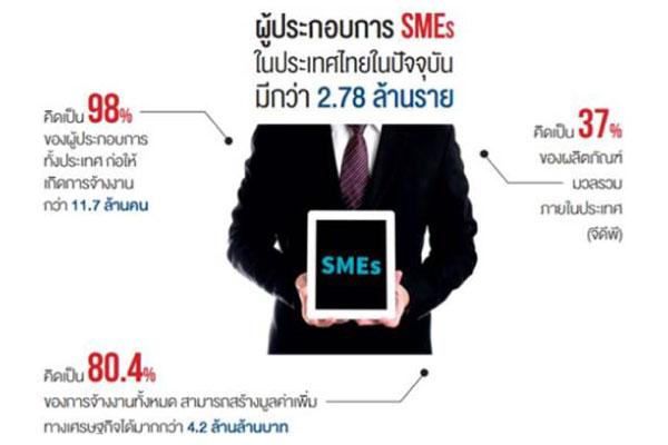 Cisco START เครื่องมือช่วย SMEs ลดต้นทุน
