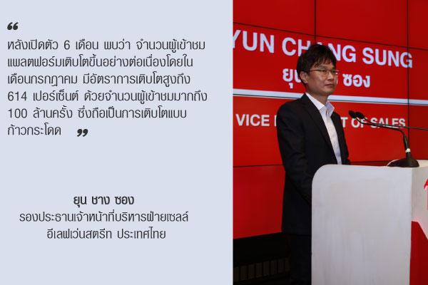 ยุน ชาง ซอง  รองประธานเจ้าหน้าที่บริหารฝ่ายเซลล์  อีเลฟเว่นสตรีท ประเทศไทย