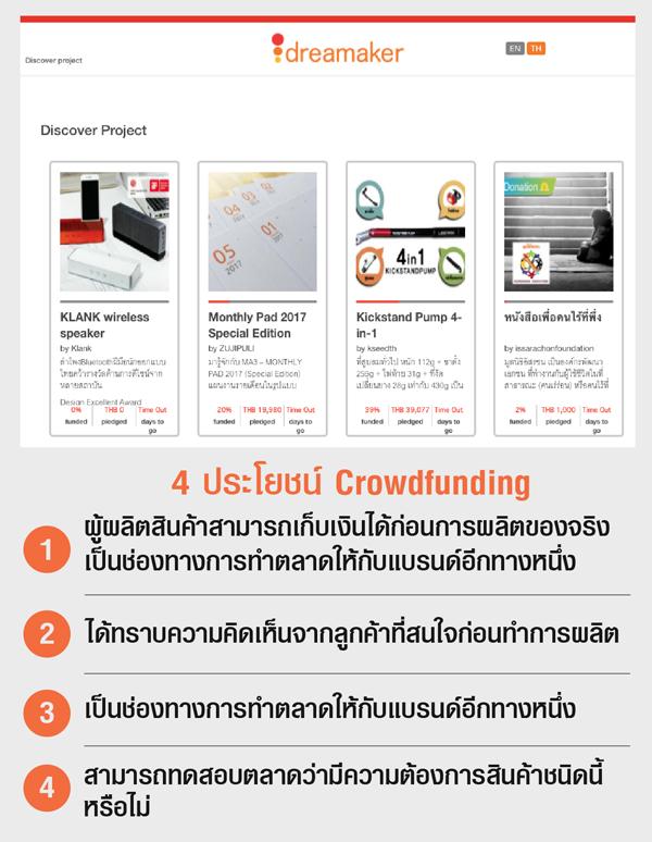 ประโยชน์ Crowdfunding