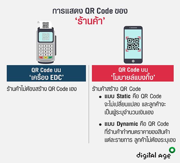 การแสดง QR Code ของ'ร้านค้า'