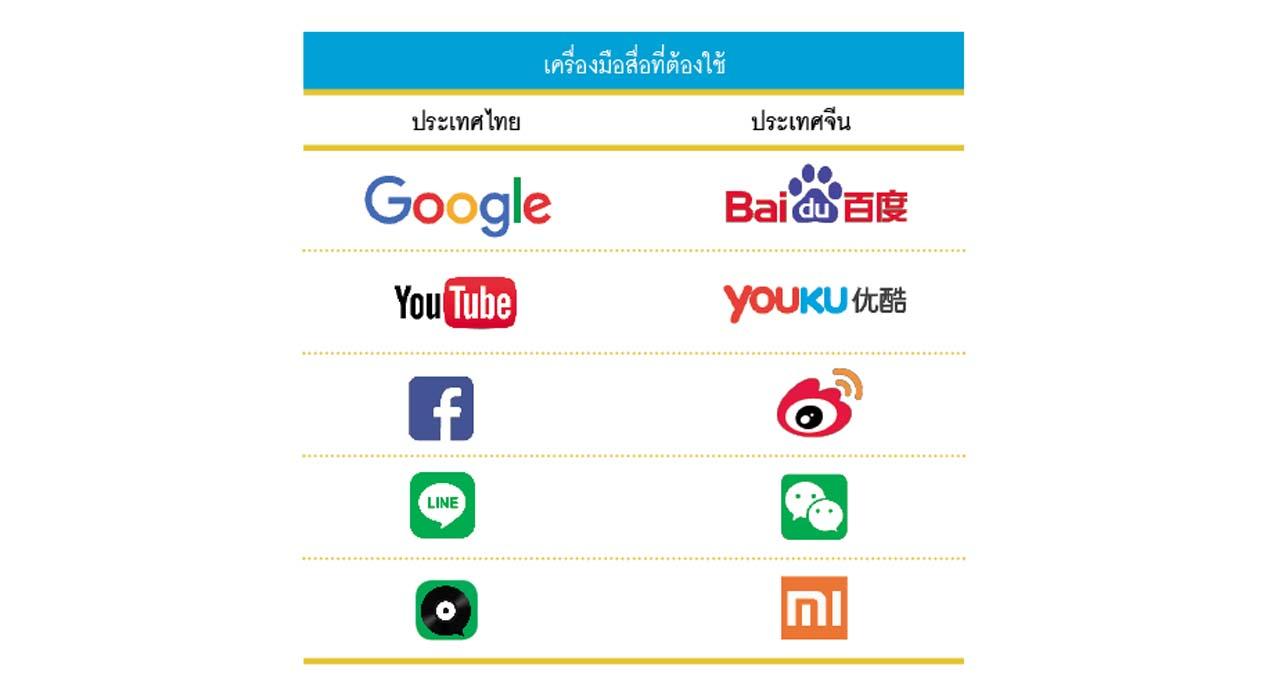 online จีน