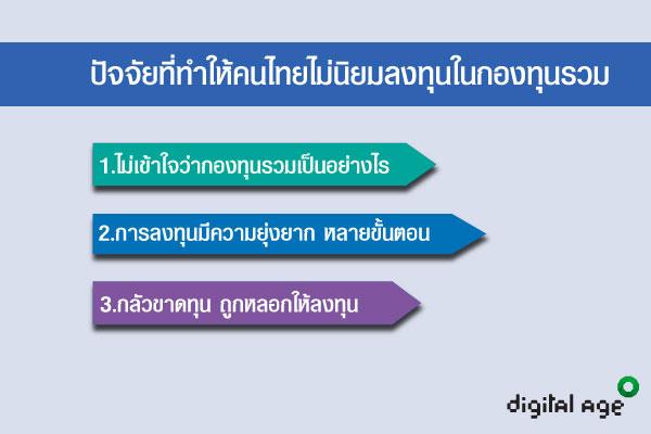 ปัจจัยที่ทำให้คนไทยไม่นิยมลงทุนในกองทุนรวม